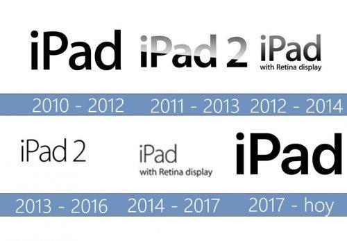 Ipad logo historia