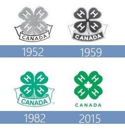 4H Logo historia