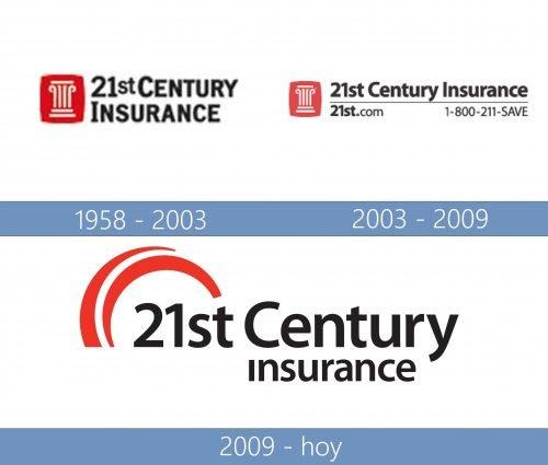 21st Century lnsurance Logo historia