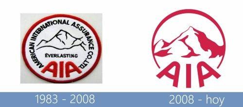AIA Logo historia
