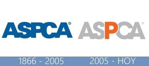 ASPCA logo historia