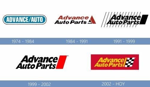 Advance Auto Parts Logo history