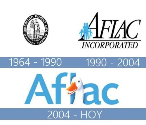 Aflac Logo historia