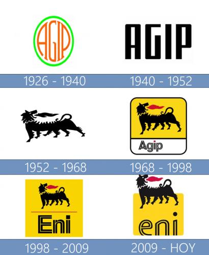 Agip logo historia