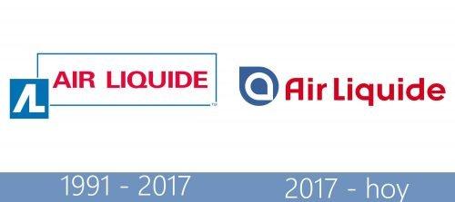 Air Liquide logo historia