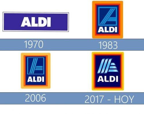 Aldi logo historia