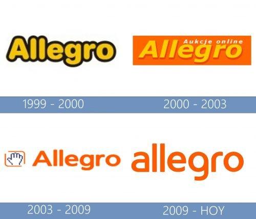 Allegro Logo historia