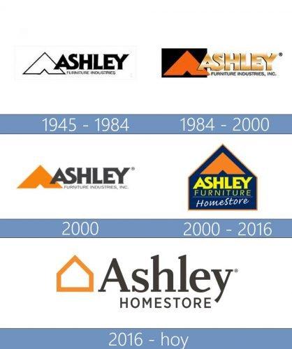 Ashley Furniture HomeStore Logo historia