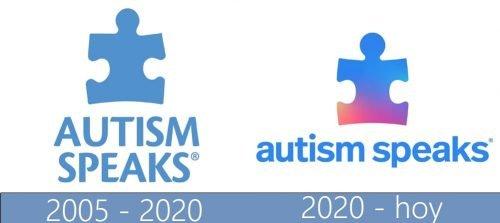Autism Speaks logo historia