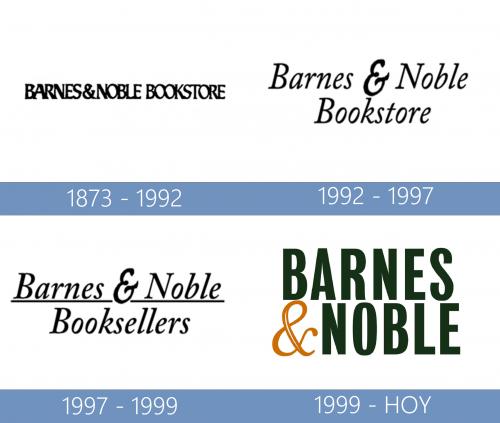 Barnes Noble Logo historia