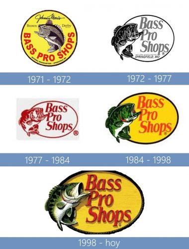 log Bass Pro Shops historia
