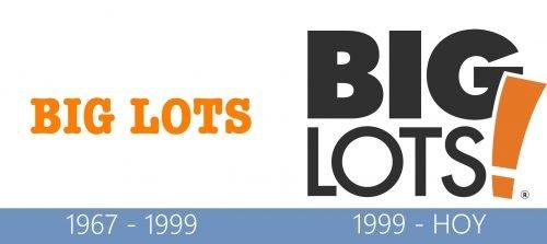 Big Lots Logo historia