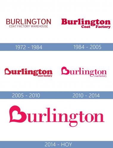 Burlington Logo historia