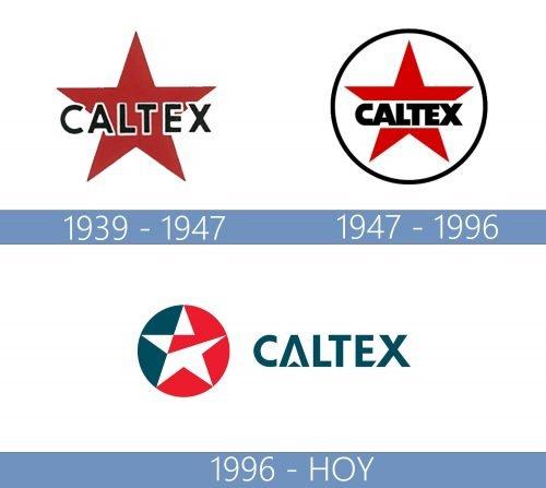 Caltex Logo historia