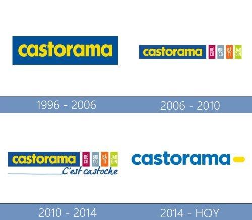 Castorama logo historia