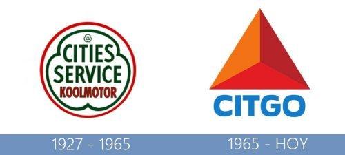 Citgo Logo historia