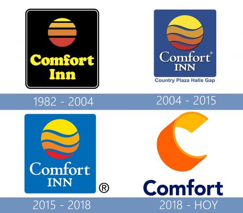 Comfort Inn Logo historia