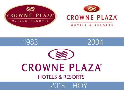 Crowne Plaza logo historia