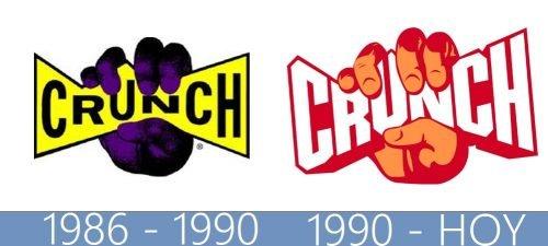 Crunch Fitness Logo historia