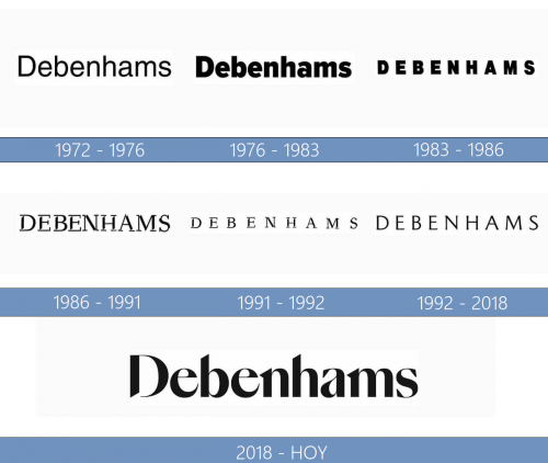 Debenhams logo historia