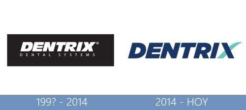 Dentrix logo historia