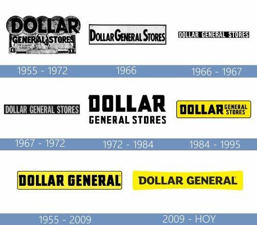 Dollar General Logo historia