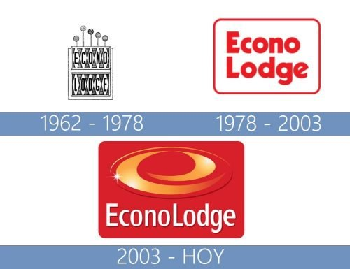 Econo Lodge logo historia