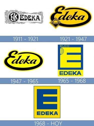 Edeka logo historia