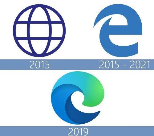 Edge logo historia