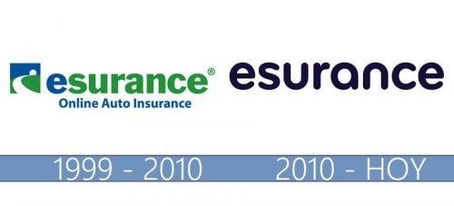 Esurance Logo historia