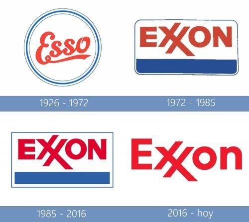 Exxon Logo historia