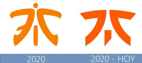 Fnatic logo historia