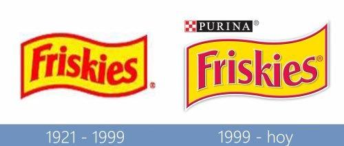 Friskies Logo historia