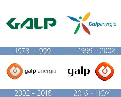 Galp Logo historia