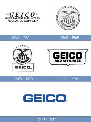 GEICO Logo historia
