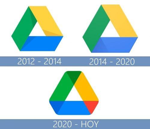 Google Drive logo historia