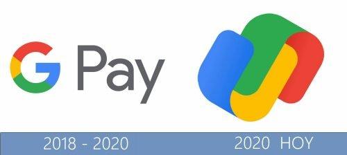 Google Pay Logo historia