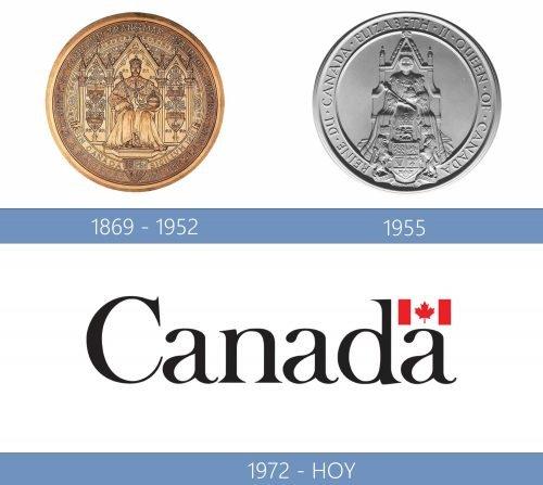 Government of Canada logo historia