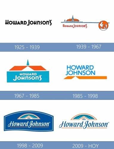 Howard Johnson logo historia