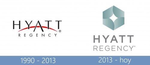 Hyatt Regency Logo historia
