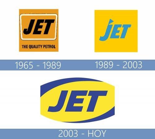 Jet logo historia