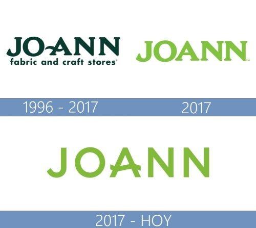 Joann logo historia