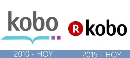 Kobo logo historia