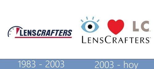 LensCrafters Logo historia