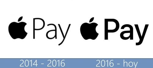 Apple Pay Logo history