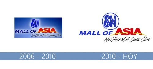Mall of Asia Logo historia