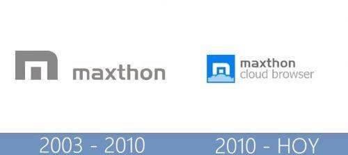 Maxthon logo historia