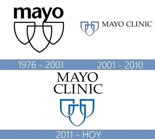 Mayo Clinic logo historia