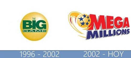 Mega Millions Logo historia
