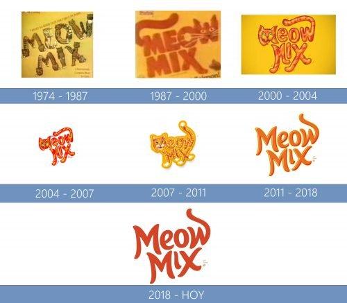 Meow Mix Logo historia